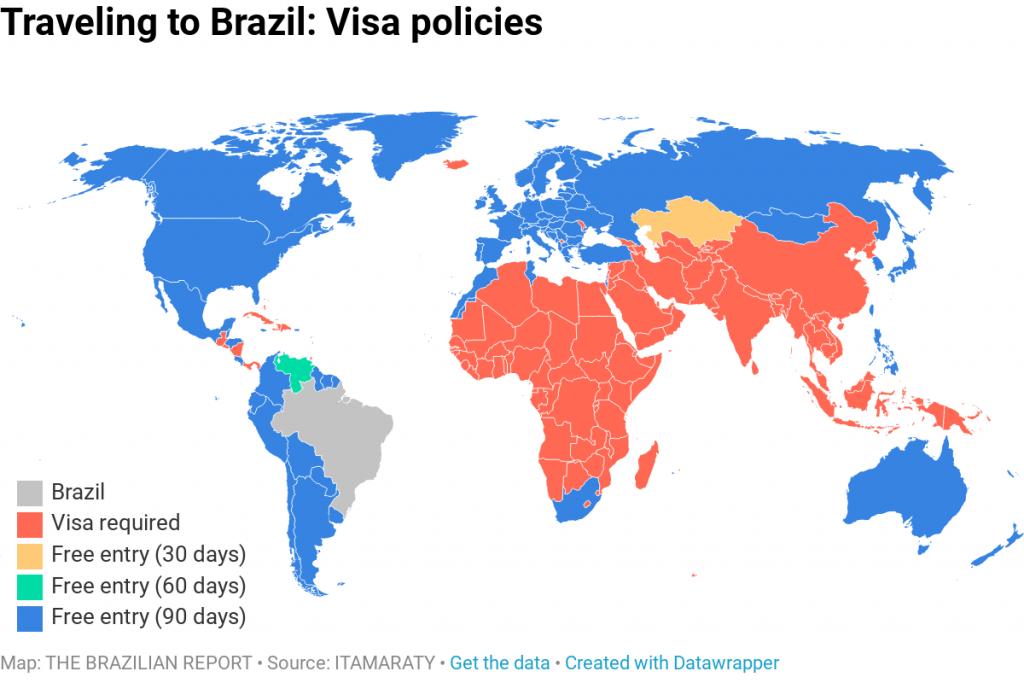 brazil visa policies