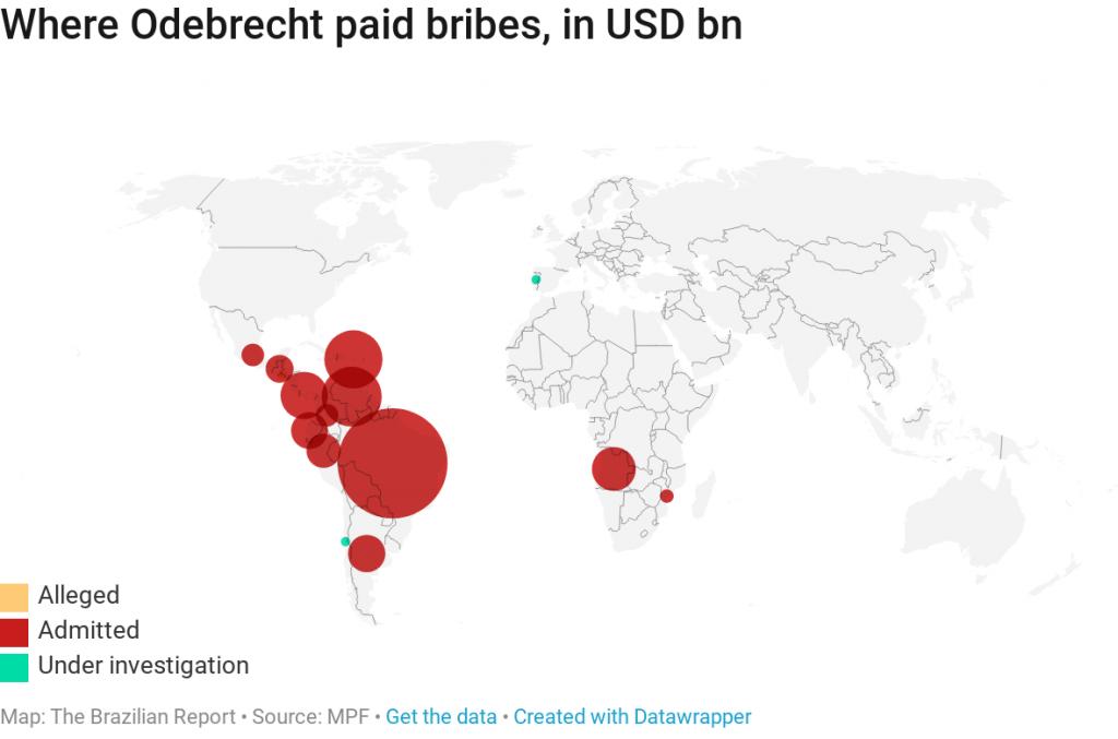 odebrecht bribes