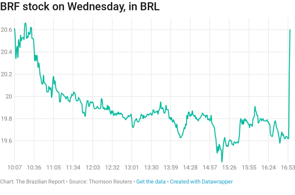 Can Pedro Parente fix food company BRF? - The Brazilian Report