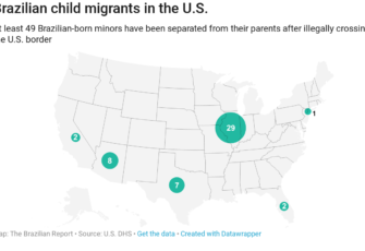 Diplomats yet to identify Brazilian children separated from parents at U.S. border