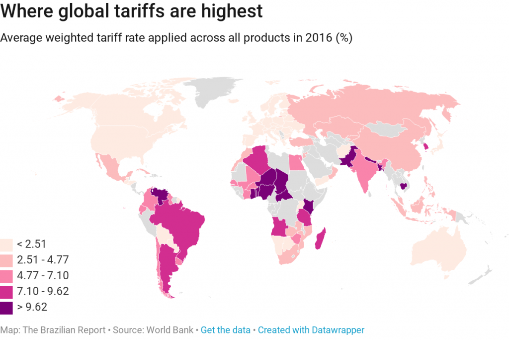 where global tariffs are higher Brazil's economy