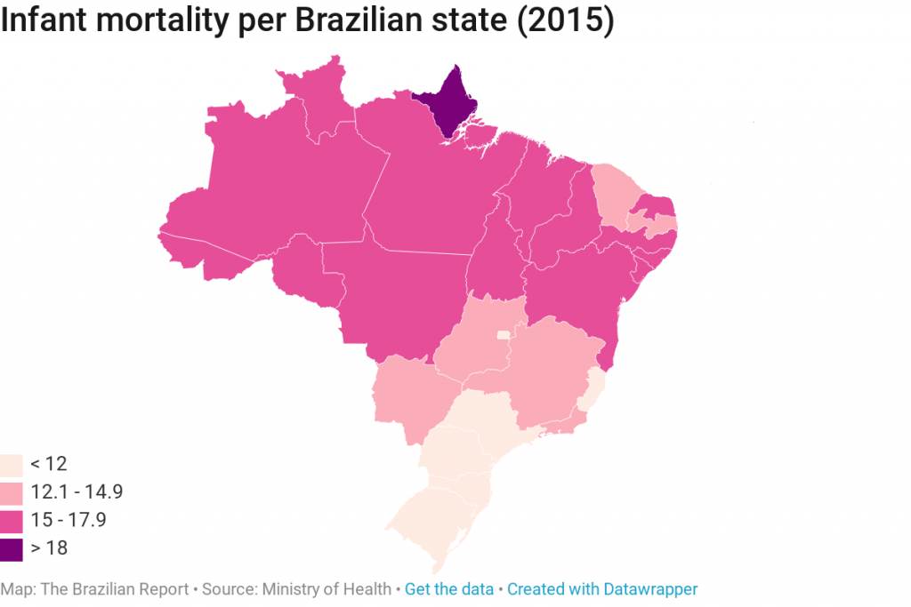 infant mortality rate brazil per state ministry of health