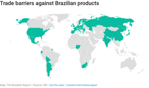 brazil export import trade barriers trade war fgv