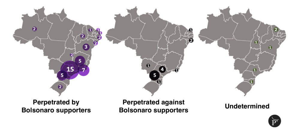 Polarization turns to violence in Brazil