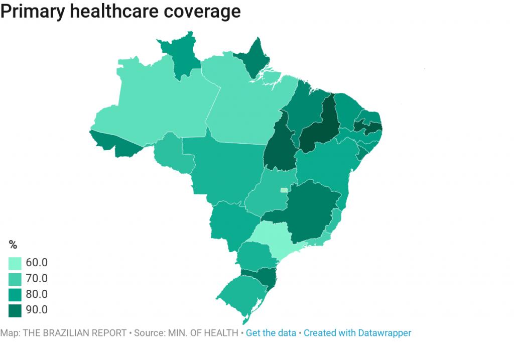 primary healthcare coverage