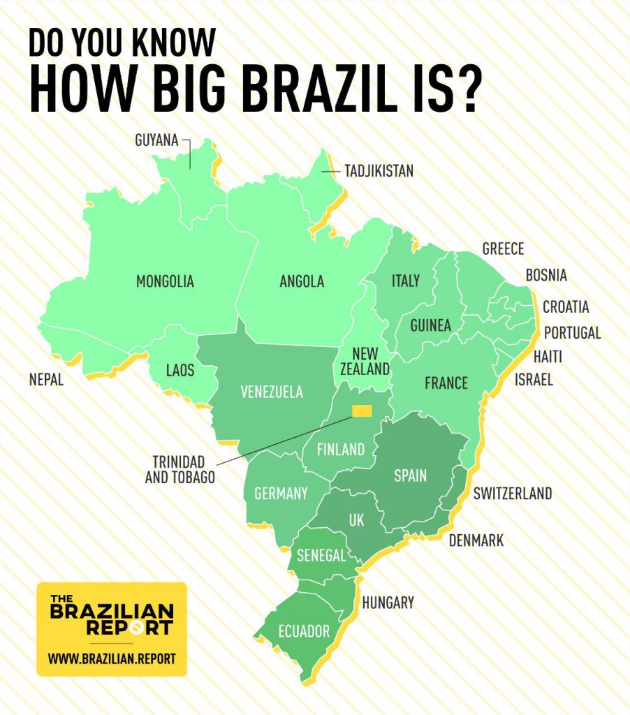 how big brazil is