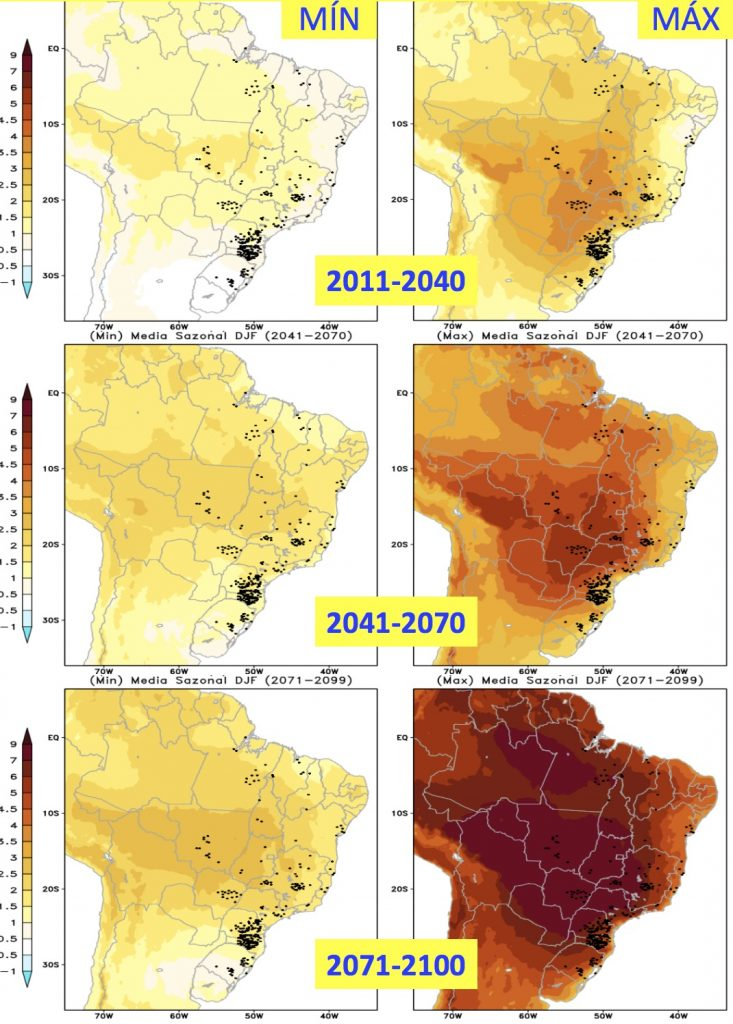 climate change warmer summer brazil