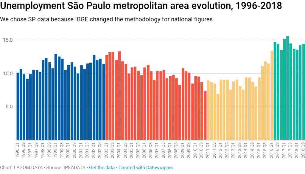 michel temer brazil president