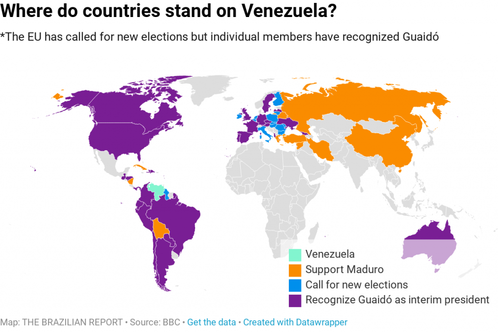 Where do countries stand on Venezuela?