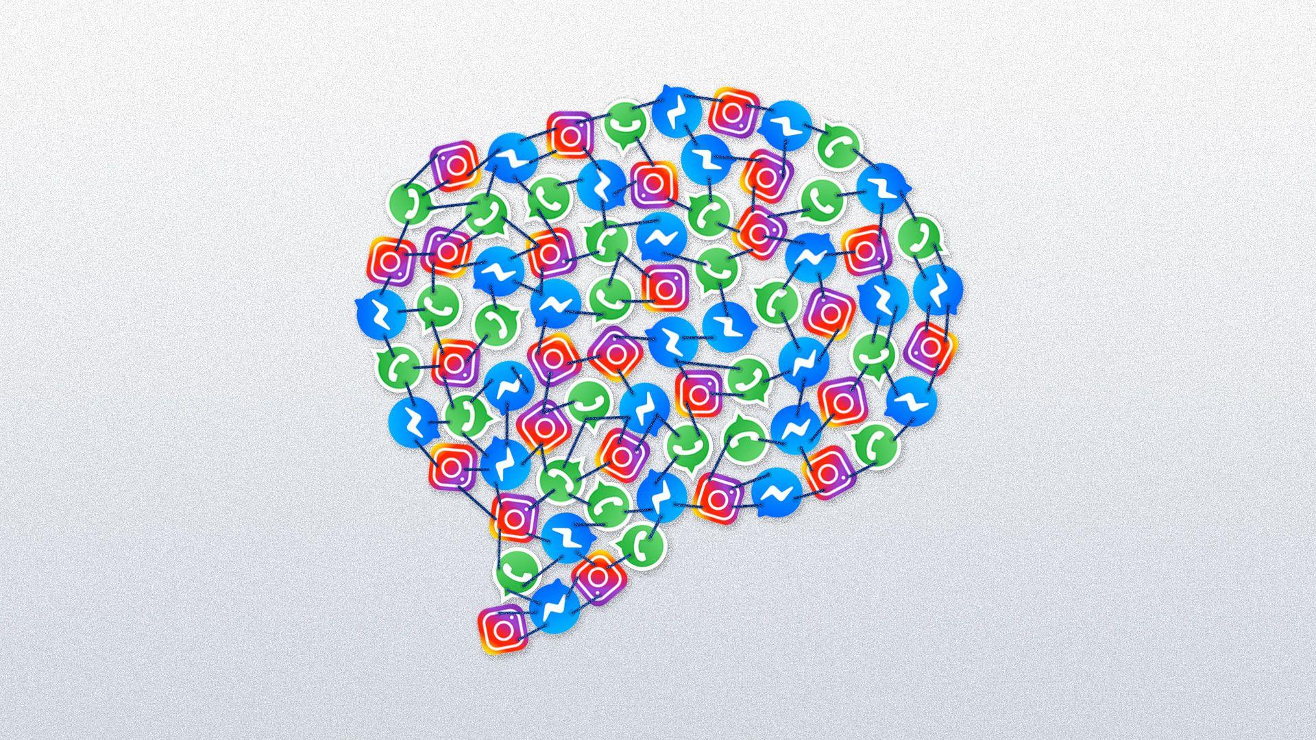 digital marketing social media use brazil