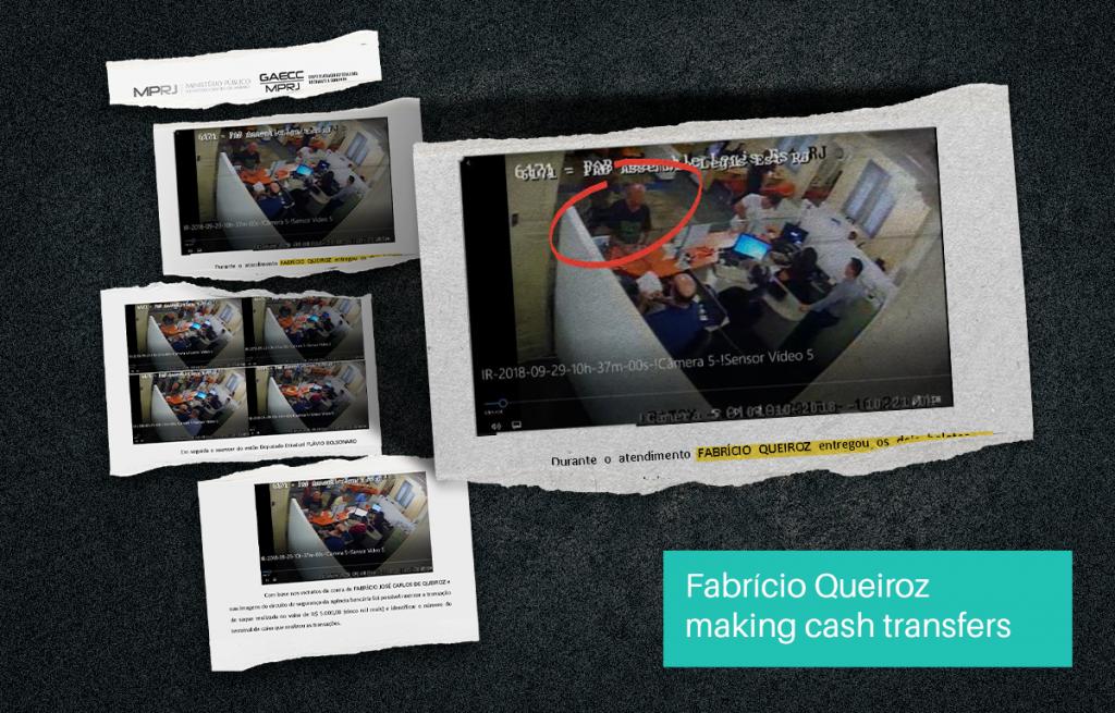 Corrupção Queiroz Brasil Bolsonaro